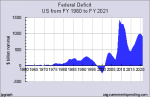 US_federaldeficit.png