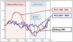 IPCC_MWP.jpg