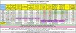20-08-22 A3 - Comparison of Ratios.jpg