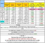 20-08-25 Z6 - Current Daily Death Ratios.jpg