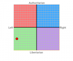politicalcompass2020.png