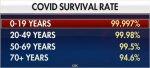 survival_rate_covid.jpg