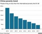 china poverty trend.jpg