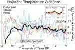 Holocene_Temperature_Variations.jpg