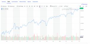 DJIA Apr20-apr021.png