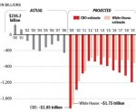 Deficit Spending Obama Bush.jpg