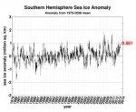 seaice_anomaly_antarctic.jpg