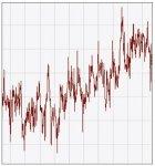 Temperature vs Time A.JPG