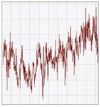 Temperature vs Time B.JPG